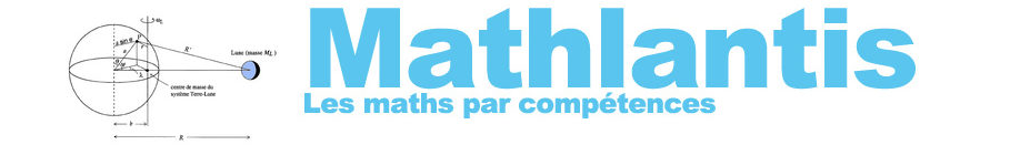Mathlantis