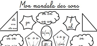Le mandala des sons